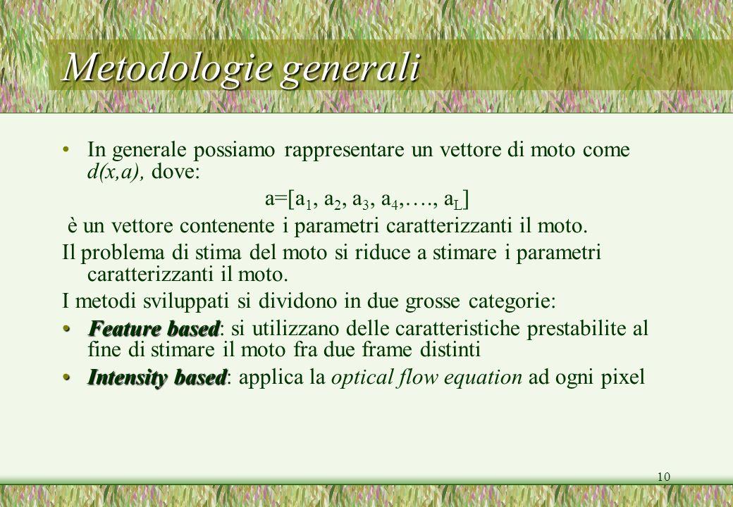 Metodologie generali In generale possiamo rappresentare un vettore di moto come d(x,a), dove: a=[a1, a2, a3, a4,…., aL]